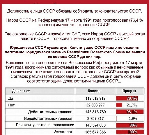 Почему должностные лица Советского Союза не выполнили решение народа на Референдуме СССР от 17 марта 1991 года о сохранении именно Советского Союза?  Why did the officials of the Soviet Union not fulfill the people's decision of the USSR referendum of March 17, 1991 about the preservation precisely of the Union of Soviet Socialist Republics?